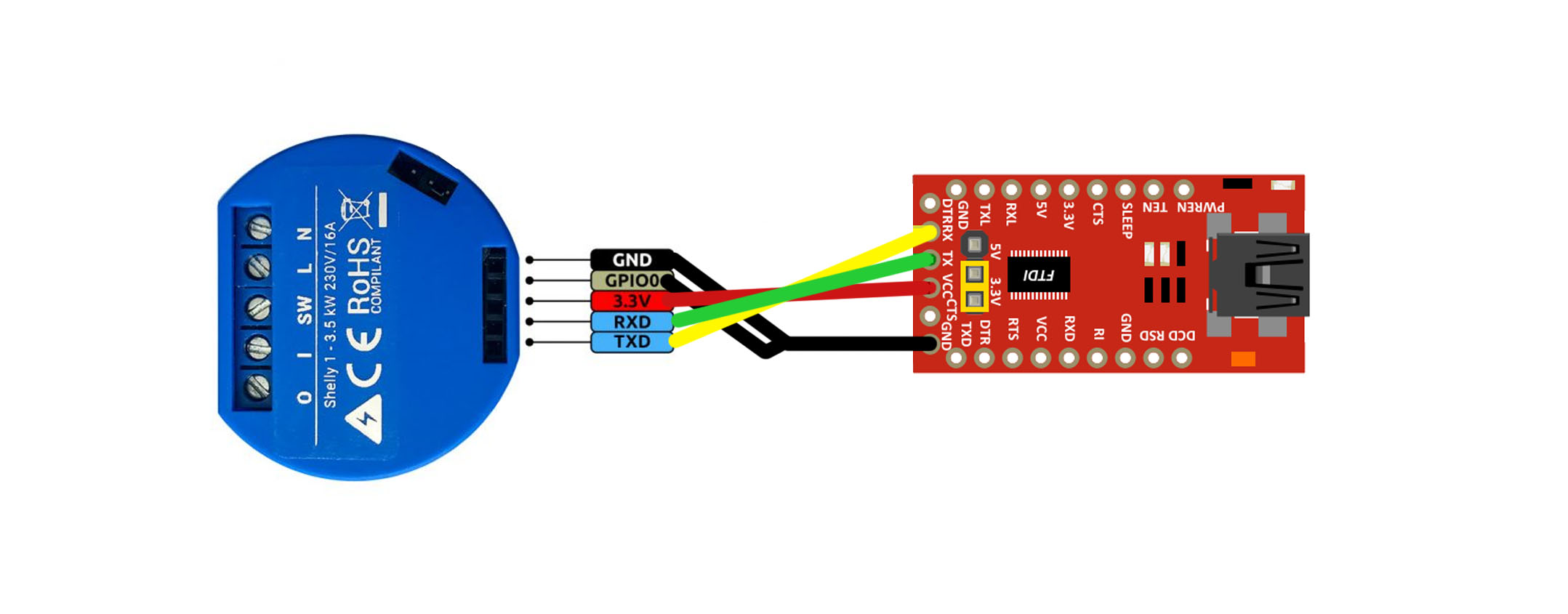 The Shelly 1 Smart Relay: Is it better than the Sonoff Basic