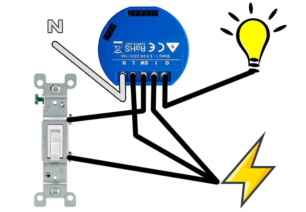 The Shelly 1 Smart Relay Is It Better Than Sonoff Basic Switch 3 Lights Wiring Diagram Disconnect Hot Line Coming From Your Breaker To And Attach Two New Black Strands Of Wire Using A Nut Connect One Strand